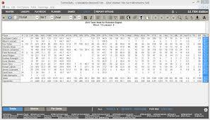 Basketball Chart Statistics Basketball Stats Metrics Video Software App Turbostats