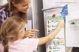 My Growing Up Chart Gamifying Behavior Modification For Kids Awesome Deck Of