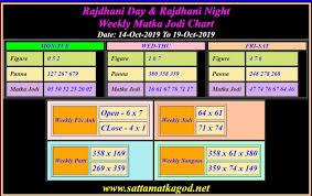 Weekly Chart Gali Weekly Chart Satta King Weekly Chart