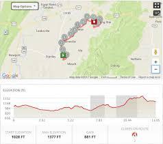shenandoah half marathon » vacation races