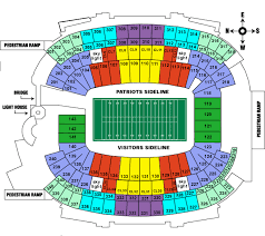 Gillette Seating Chart With Rows What Are Club Seats At Gillette Stadium Auto Glass Kalamazoo