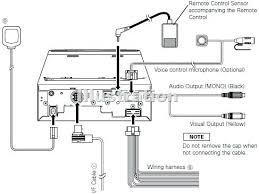 kenwood car stereo kdc 248u wiring diagram fharates info kenwood car radio wiring diagram wiring diagram for a kenwood car stereo and car wiring marine radio wiring diagram inside car