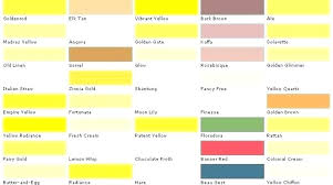 Stool Color Chart Adults Stool Color Chart Pictures For Adults Poop Changes And