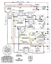 wiring diagram for riding lawn mower wiring diagram schematics ez wiring harness diagram nodasystech com