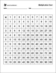 Printable Multiplication Chart Class Playground