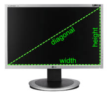 Computer Monitor Sizes Chart Display Size Wikipedia