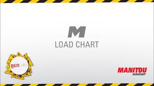 Manitou Forklift M Load Chart