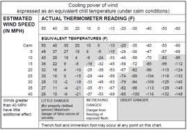 Cold Weather Warfare Wikiwand