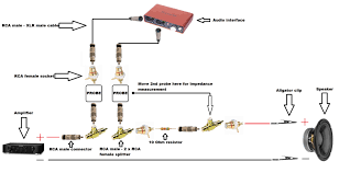 soundeasy probe schematic random 2 xlr to rca wiring diagram mamma mia rca rj45 wall plate wiring diagram soundeasy probe schematic random 2 xlr to rca wiring diagram