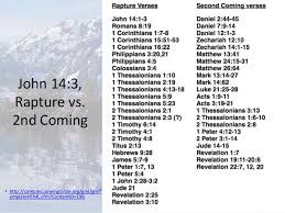 Rapture Vs Second Coming Chart John 14 1 4 Rapture Not 2nd Coming Ruling And Reigning