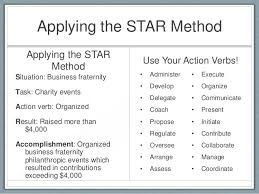 Star Method Resumes Examples