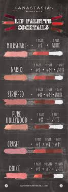 The 25 best Lip palette ideas on Pinterest