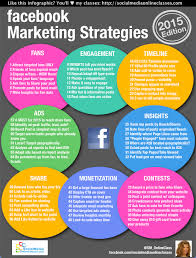 64 Easy To Remember Marketing Strategy Examples For Facebook