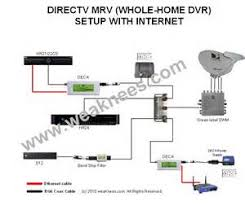 directv hd dvr wiring diagram images directv wiring diagram swm directv hd dvr wiring diagram directv wiring diagrams