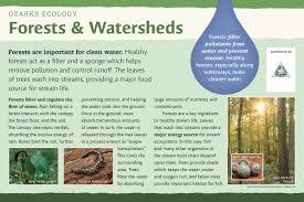 Interpretive Signs Watershed Committee Of The Ozarks
