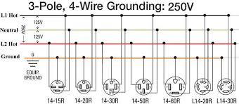 nema l14 20 wiring diagram car wiring diagram download L6 30r Receptacle Wiring Diagram nema l14 30r wiring diagram wiring automotive wiring diagrams nema l14 20 wiring diagram l14 30r wiring diagram nema l14 30r wiring diagram at e platina org l6-30r receptacle wiring diagram