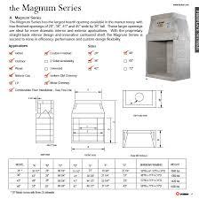 fireplace option 1 pre fabricated masonry