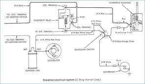 jeep grand cherokee forum new cars update 2019 2020 by josephbuchman 95 s10 brake light wiring diagram dogboi info