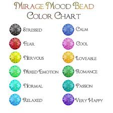 Mood Ring Chart Meanings Mood Ring What Do Colours Mean Foto Ring And Wallpaper