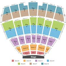 Chicago The Band Tour Kansas City Concert Tickets
