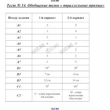 ГДЗ по геометрии класс Гаврилова контрольно измерительные  Обобщение темы Параллельные прямые