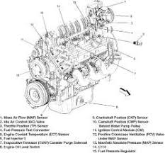 location of a 2008 chevrolet impala 3 5 crankshaft sensor fixya 2000 chevy impala 3 8 crankshaft sensor where is it located