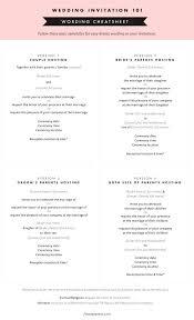 Wedding Invitation Text Template Wording Cheat Sheet Blank