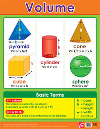 Shapes Volume Maths Learning School Poster