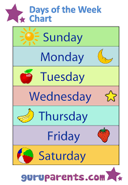 Days Of The Week Chart Teaching The Days Of The Week To Preschoolers Can Be A