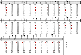 Pin On Song Notes Mostly Flutes