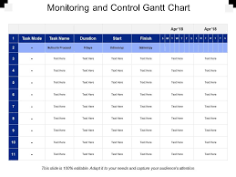 Monitoring And Control Gantt Chart Powerpoint Slide