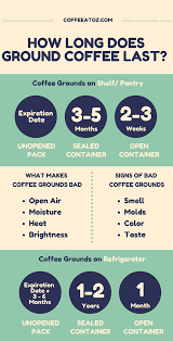 As long as unopened and perfectly sealed, it should be fine to use beyond the time. How Long Does Ground Coffee Last Infographic Portal