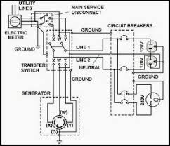 auto transfer switch wire diagram house wiring diagrams best pin oleh tech talk di automatic transfer switch generator transfer solar charger diagram auto transfer switch wire diagram house