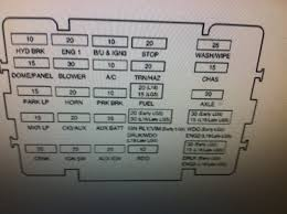 2004 freightliner fuse box gmc c6500 fuse box diagram gmc wiring diagrams online