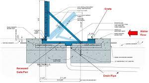 garage door flood barrierFloodBreak Passive Floodgates  Flood Barriers That Deploy