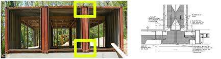 How Safe And Affordable Are Shipping Container HousesContainer Shipping House