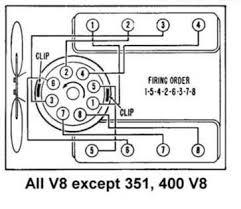 ford mustang engine firing orders maine mustang firingorderallv8