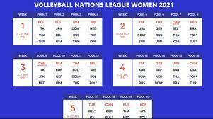 โปรแกรมถ่ายทอดสด วอลเลย์บอลหญิงเนชั่นส์ลีก 2021 ทีมชาติไทย - เจาะกีฬา
