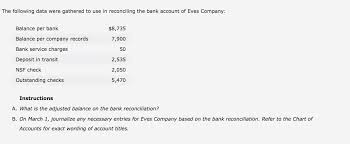 Bank Reconciliation Chart Solved The Following Data Were Gathered To Use In Reconci