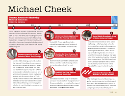 A New Resume Showing Everything In Time Michael Cheek