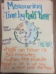 Telling Time Anchor Chart Time Hour And Half Hour Lessons Tes Teach