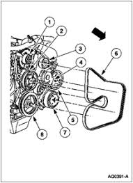 2000 lincoln continental fuse box diagram fixya item part number description 1 10300 generator 2 8509 water pump pulley 3 8678 belt idler pulley 4 6b209 drive belt tensioner 5 3a674 power steering pump 6