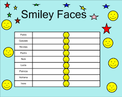 Smart Exchange Usa Smiley Faces Chart
