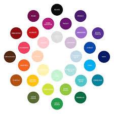 Wedding Color Chart The Wedding Scoop