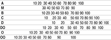 Rubber Hardness Comparison Chart Durometer Technical Information