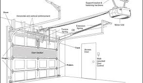 garage door braceGarage Door Repair Steps  CMG Garage Door Repair  Garage Door