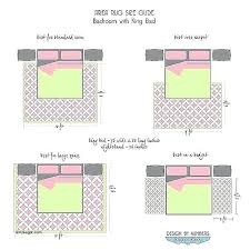 Rug Size For Queen Bed Bedroom Sizes Area Guide Best Of I Like