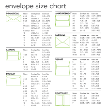 Envelope Size Chart For Printers Envelopes Success Printing And Mailing Inc Norwalk Ct