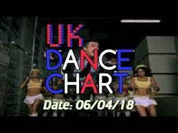 Uk Club Chart Top 40 Cool Cuts 16 02 2018 Youtube