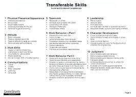 List Of Skills For Employment Soft Skills Resume Wikirian Com